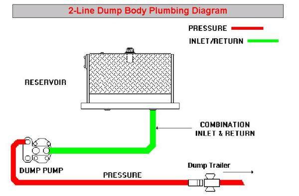 Wet kit diagram hose 2