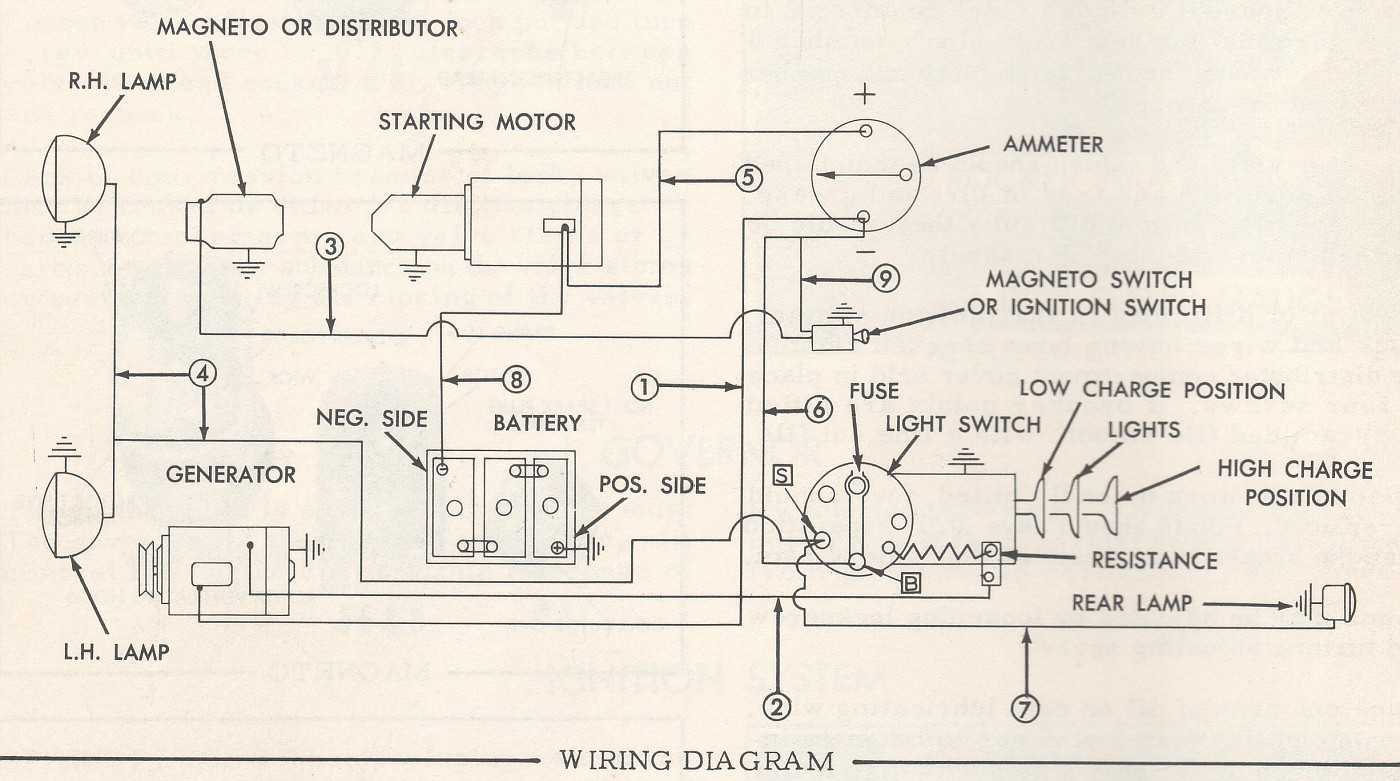 [ZHKZ_3066]  DIAGRAM] Allis Chalmers Magneto Wiring Diagram FULL Version HD Quality Wiring  Diagram - OUTDOORDATABASE.MASSERIAFUMAROLA.IT | Wd45 Wiring Diagram |  | Just The Best Diagram database Website