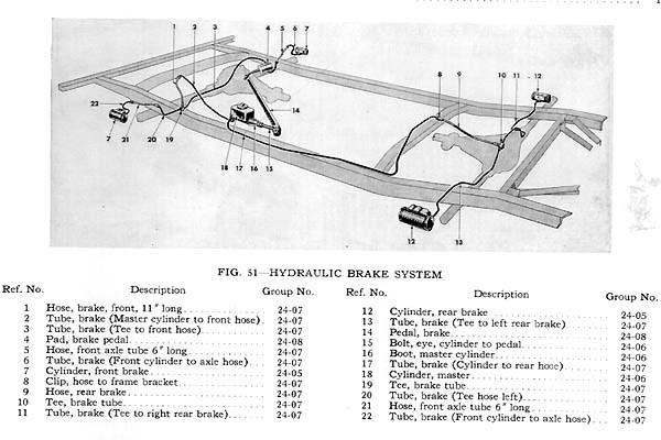 sno joke showrod jeep page 2 on the workbench model cars magazine forum. Black Bedroom Furniture Sets. Home Design Ideas
