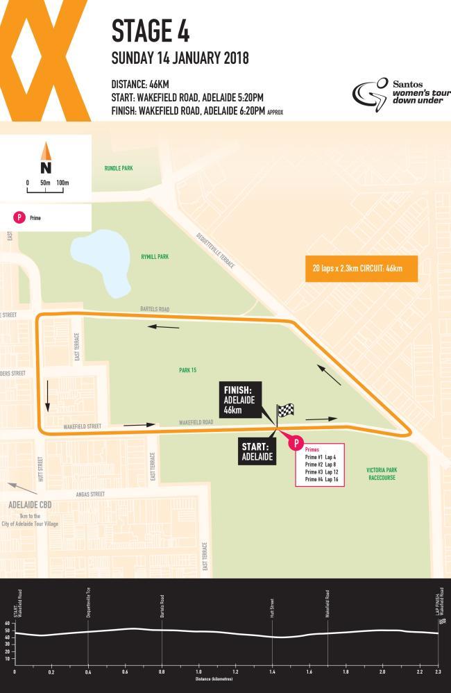 2018 Santos Tour Down Under Route Map