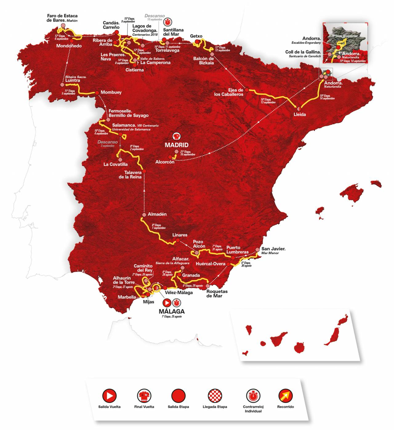 La Vuelta route map 2018