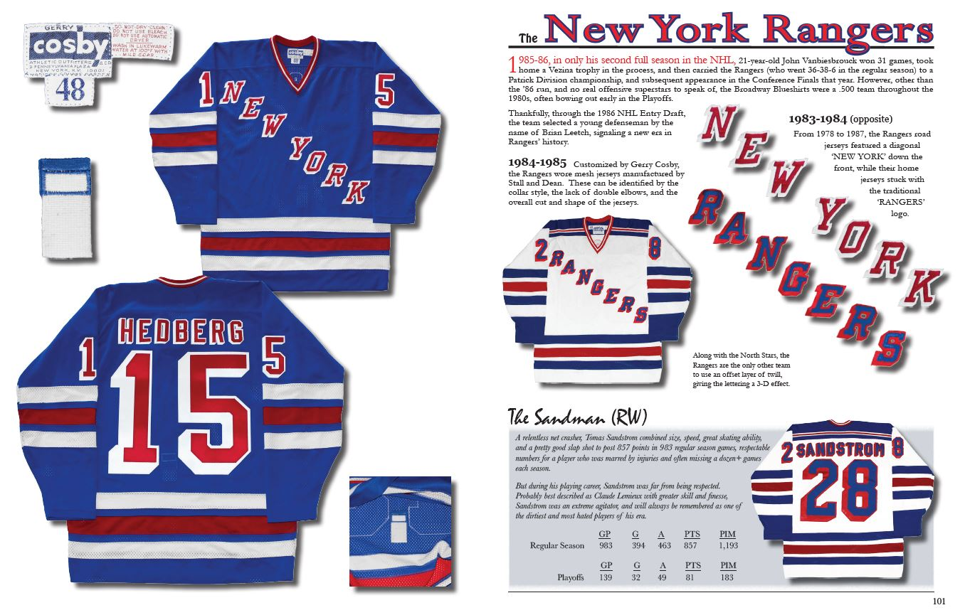 The History Of The Nhl Hockey Jersey 1983 1993 The History Of The