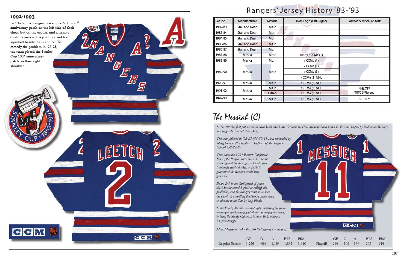 The History of the NHL Hockey Jersey 06aa29a6f